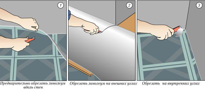 Обрезка линолеума своими руками
