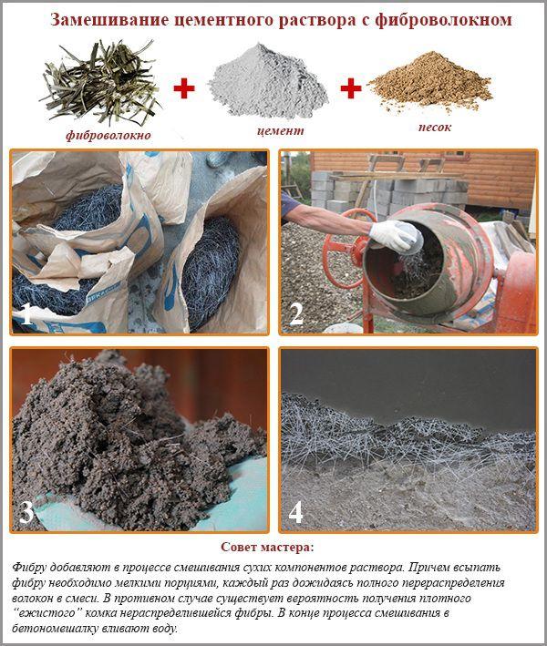 Как сделать раствор цементный