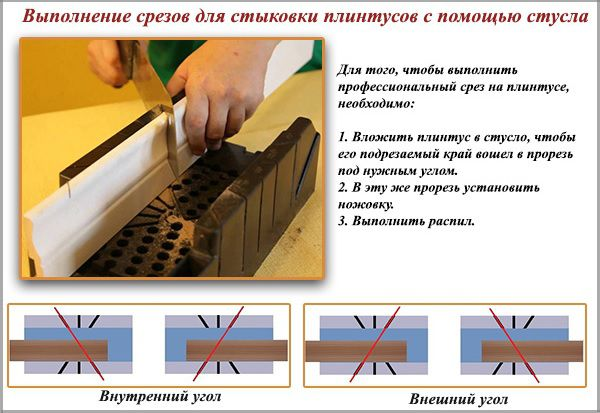 Плинтус потолочный как сделать угол без стусла