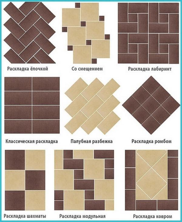 Методы кладки напольной плитки