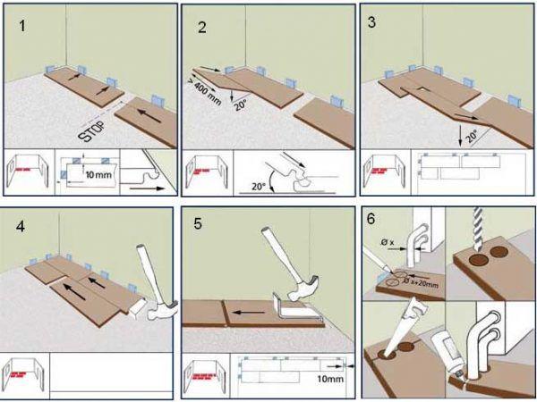 Пошаговая инструкция укладки ламината