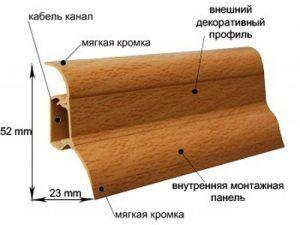 Размеры и форма плинтуса