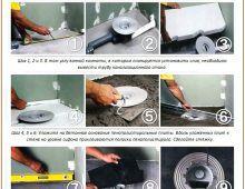 Как сделать бетонную стяжку с уклоном - начало