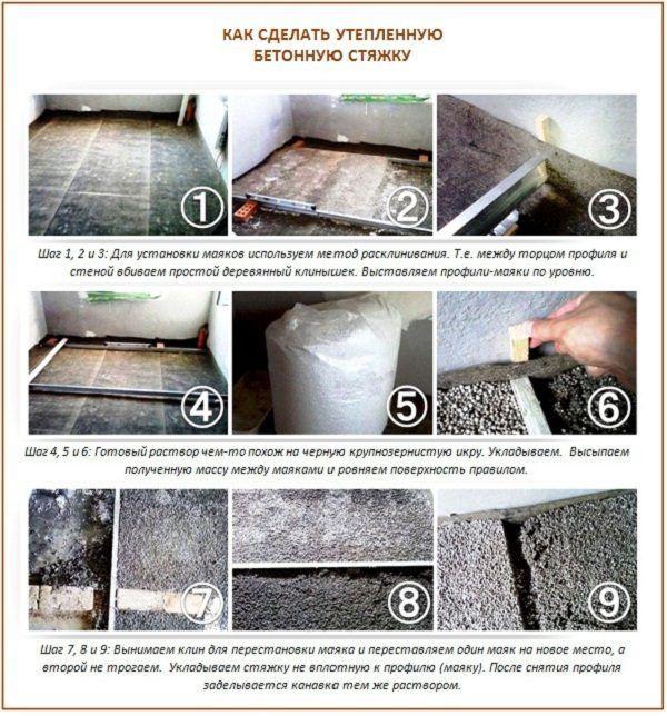 Как сделать утепленную бетонную стяжку