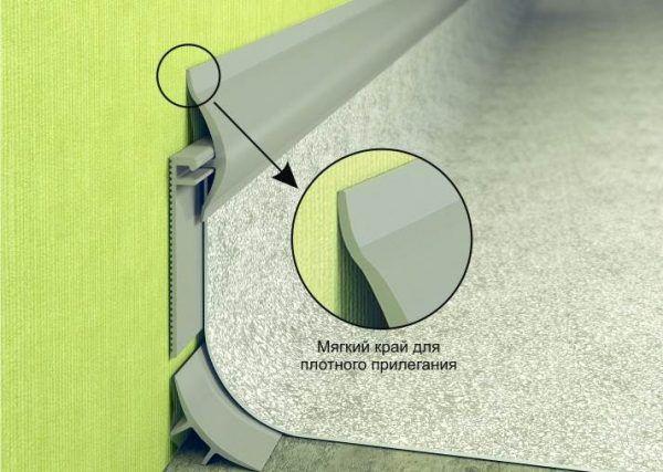 Каннелюрные плинтуса, которые с успехом можно использовать для завода линолеума с пола на боковые поверхности