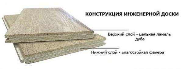 Конструкция двухслойной инженерной доски на фанерной основе