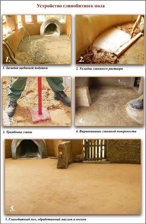 На изображении выше вы можете увидеть краткое изложение пошаговой инструкции из этого раздела с соответствующими фотографиями