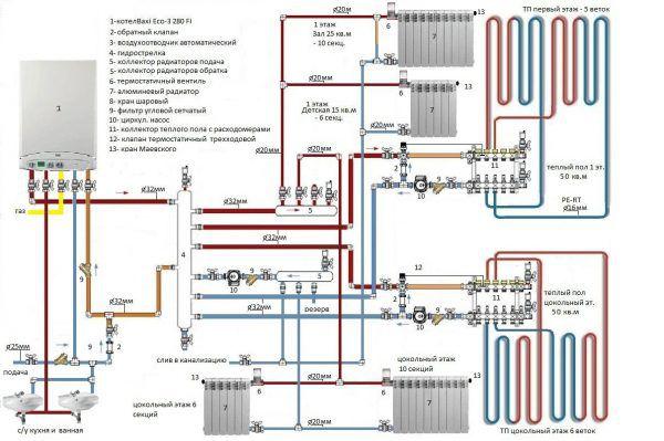 Один из вариантов схемы отопления в частном доме с теплым полом на первом этаже