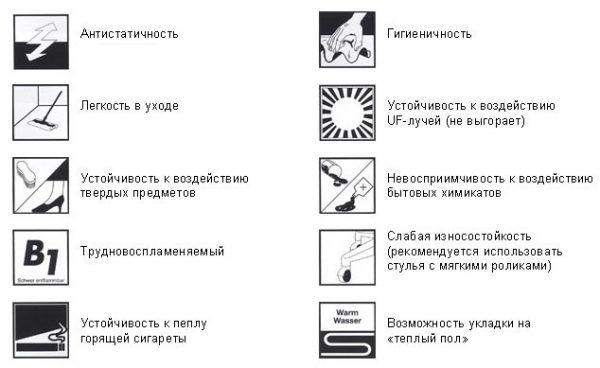 Пиктограммы на упаковке линолеума