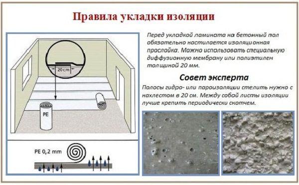 Правила укладки изоляции (подложки, подушки) под ламинат
