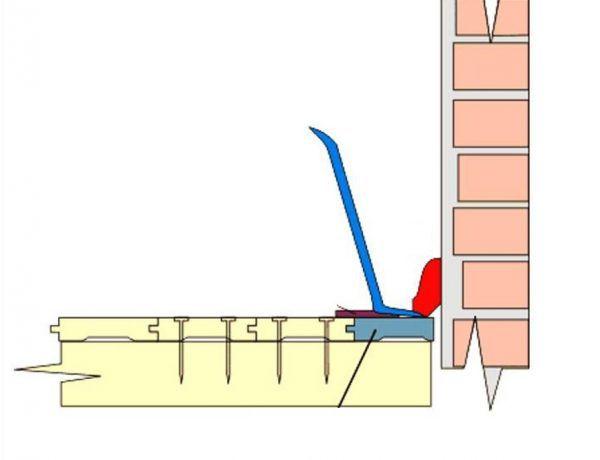 Схема демонтажа деревянного плинтуса