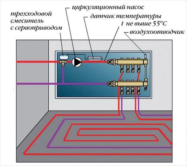 Схема подключения с трехходовым клапаном