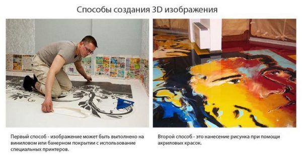 Способы создания изображений 3D
