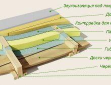 Технология устройства чернового пола в деревянном доме. Пример с лагами