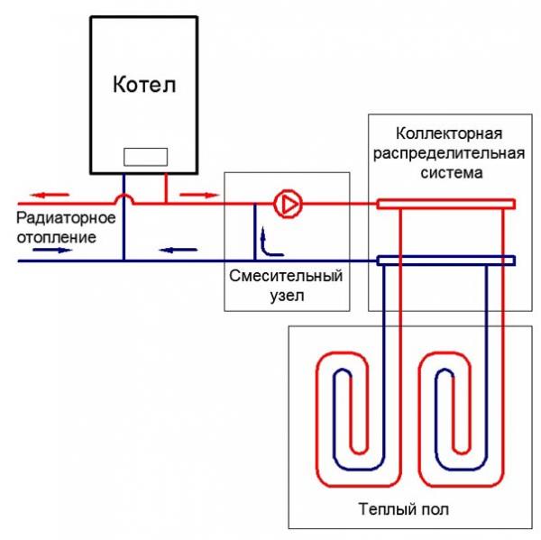 Упрощенная схема системы теплого пола
