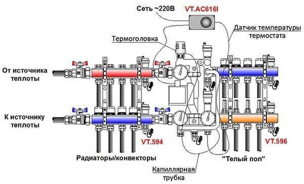 Сборка коллекторного узла в случае комбинированной системы: радиаторы + теплый пол