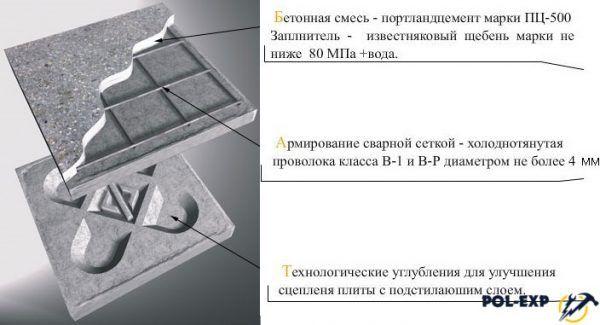 Бетонно-мозаичные плиты ПЛИФОРТ - альтернативный вариант
