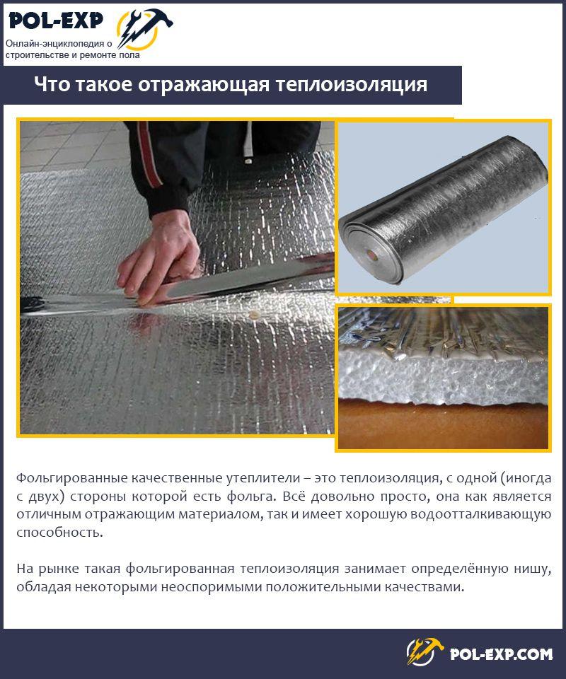 Гидроизоляция купить киров