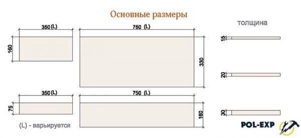 Популярные размеры и толщина плитки