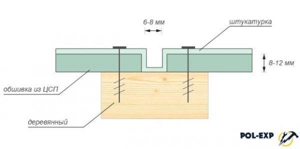 Самый простой способ отделки плит ЦСП — окраска составами на акриловой или силиконовой основе с оставлением деформационных зазоров между соседними листами