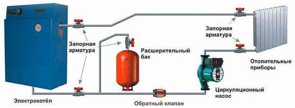 Схема электрокотла для теплого водяного пола