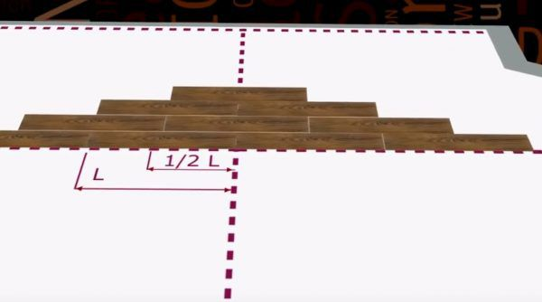 Схема укладки планок