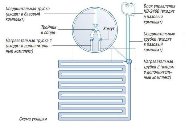 Схема установки капиллярных полов