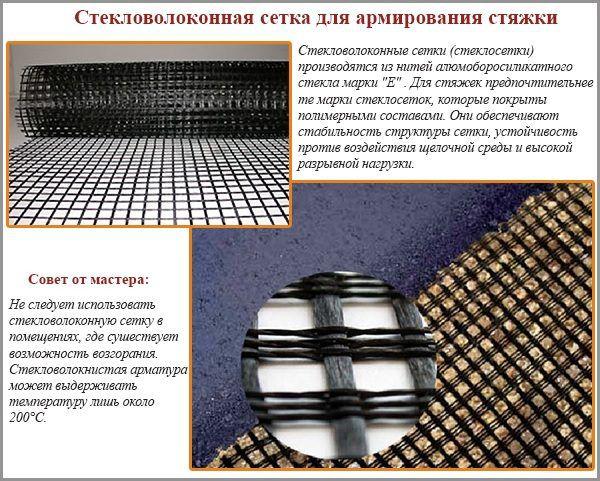 Стекловолоконная сетка для армирования стяжки