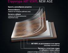 Структура напольного арт-винила