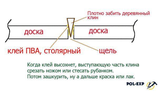 Заделка трещин деревянным клином