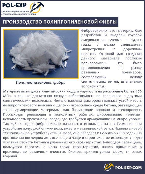 Производство полипропиленовой фибры