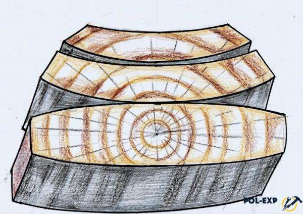 При усушке изменяются размеры элементов из древесины. Средняя величина этих изменений приблизительно равна: вдоль волокон — 0,1-0,3%, поперёк волокон (в тангенциальном направлении) — 6-10%, поперёк волокон (в радиальном направлении) — 3 -7%