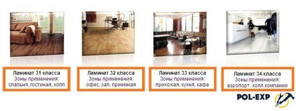 Примеры использование некоторых классов ламината