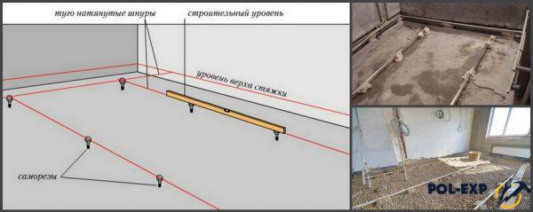 Примеры установки маяков для стяжки