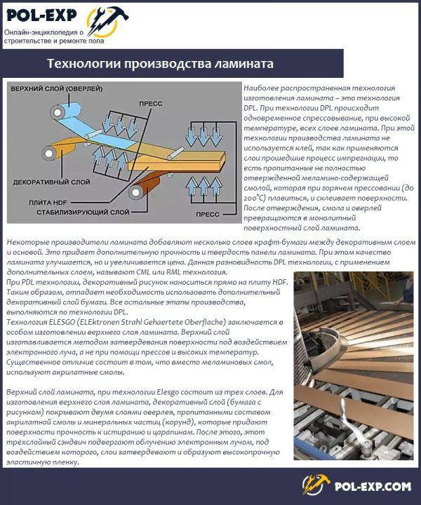 Технологии производства ламината