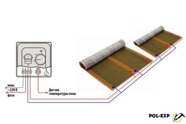 Инфракрасная нагревающая пленка Heat Plus, Hi Heat (теплый пол)