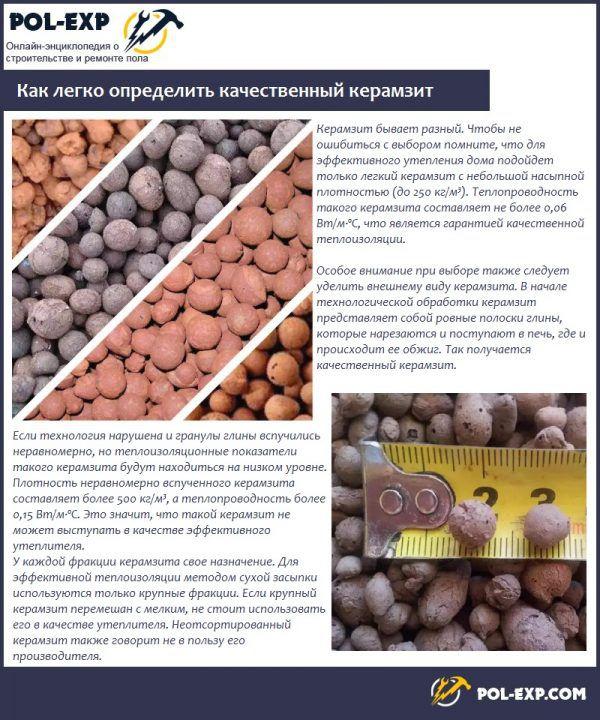 Как легко определить качественный керамзит