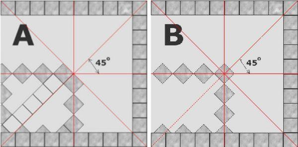 Плитка на пол по диагонали