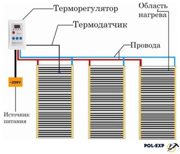 Схема подключения ИК пола