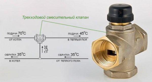 Схема с 3 ходовым клапаном водяного пола