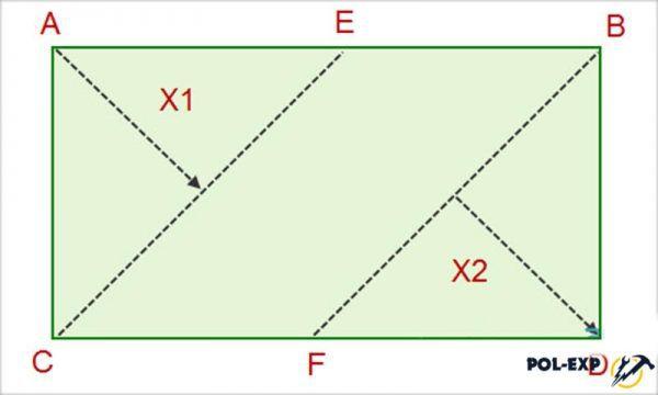 Схема укладки, показывающая направление настила панелей