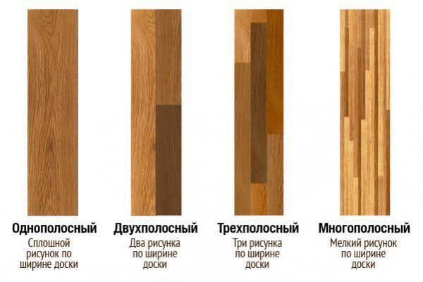 Варианты формата панелей