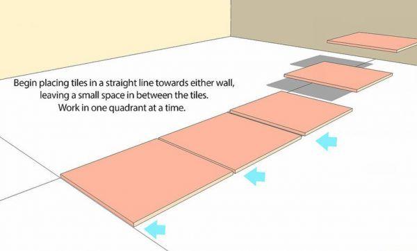 Предварительная укладка плитки
