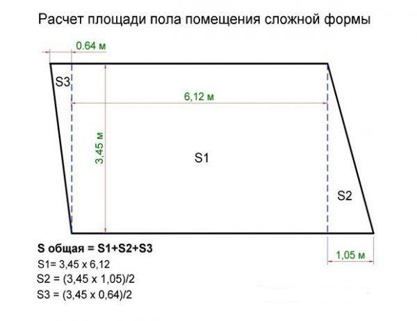 Расчет площади помещения сложной формы