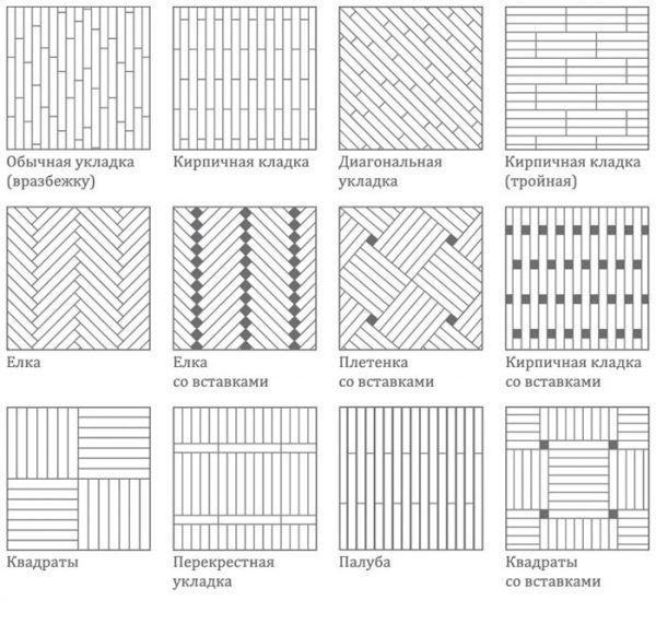 Схемы укладки плитки с имитацией паркета
