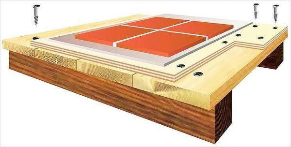 Укладка кафеля на деревянный пол