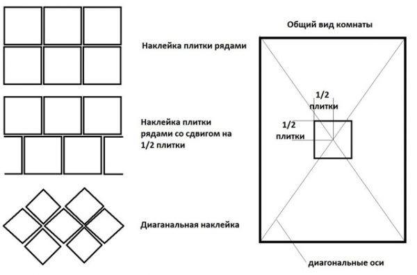 Варианты наклейки керамической плитки
