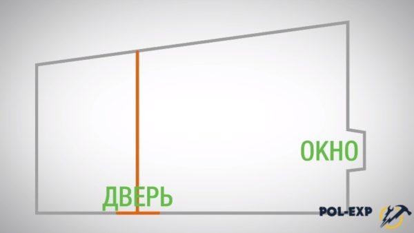 Схема начертания линии