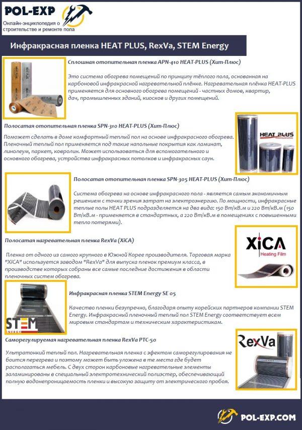 Инфракрасная пленка HEAT PLUS, RexVa, STEM Energy