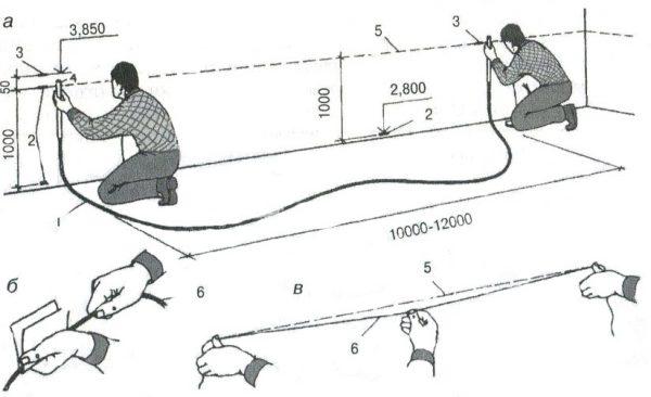 Как сделать разметку, используя гидроуровень